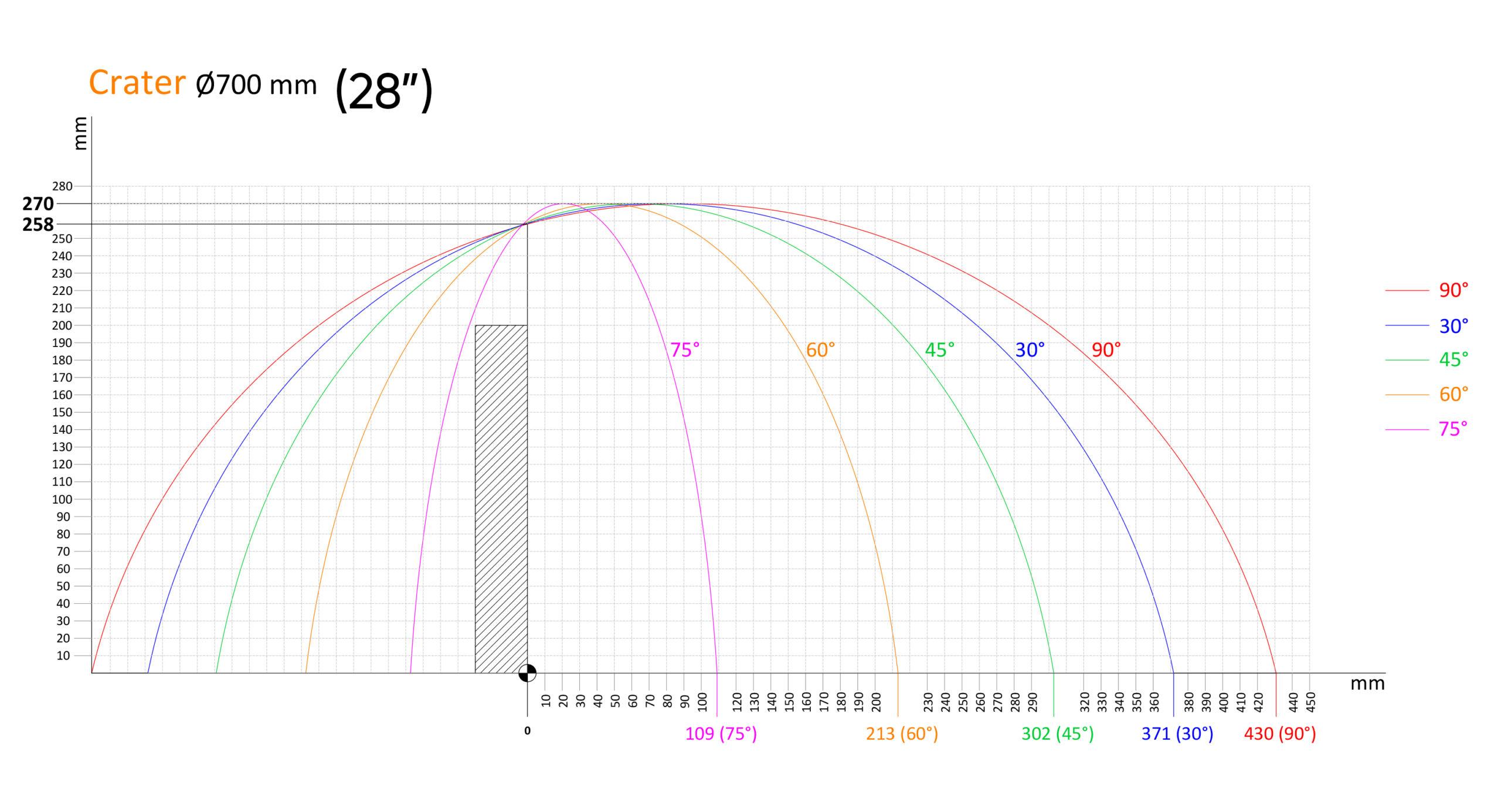 CR-A760_Kesme-Kapasitesi